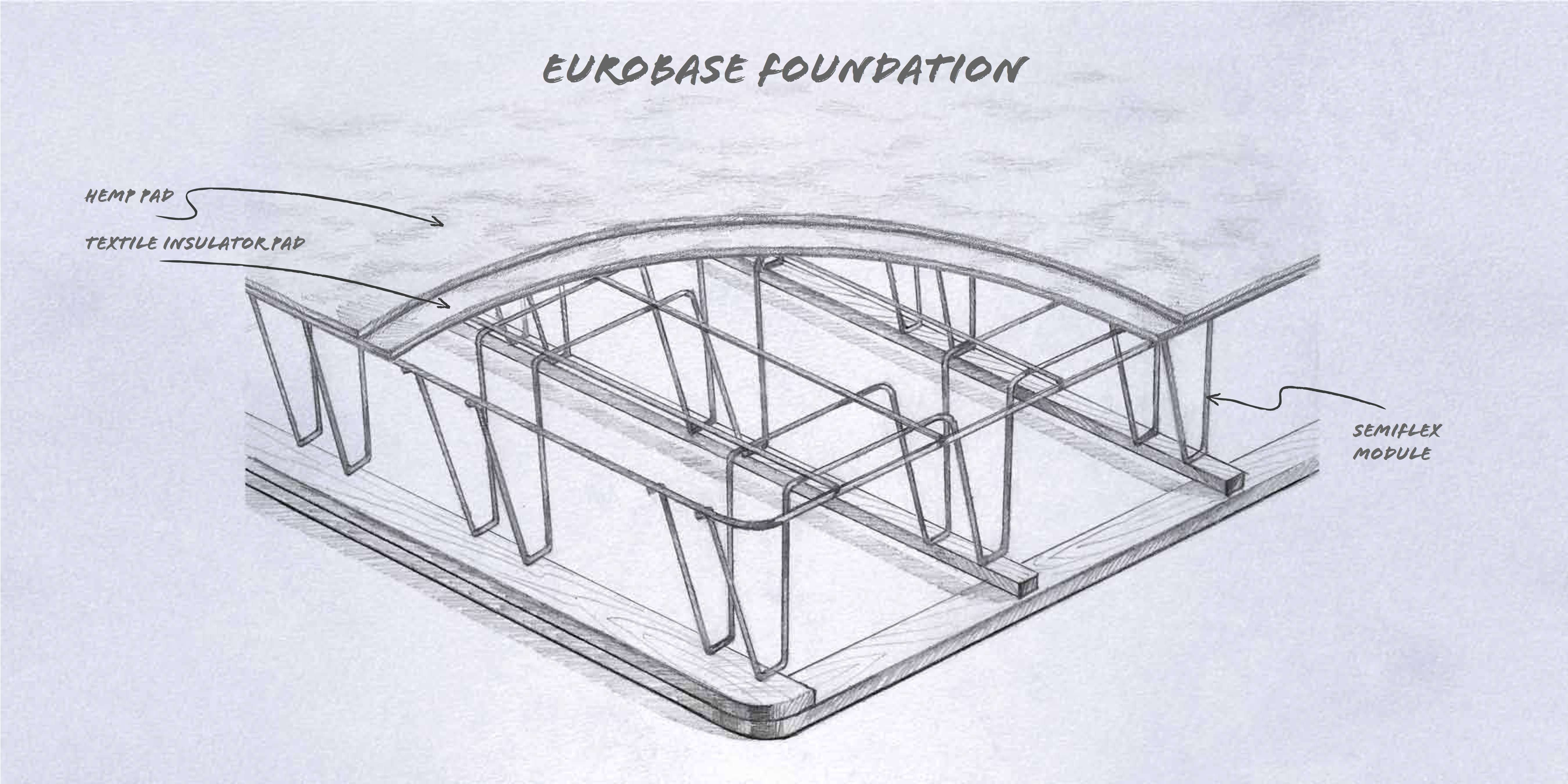 Spink & Edgar Eurobase foundation